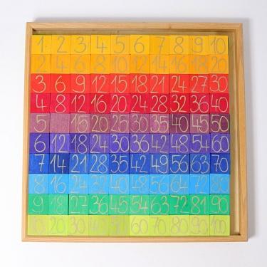 Nauka tabliczki mnożenia 3+ tęczowa Grimm's